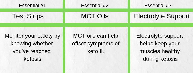 Can Ketosis Lead to Ketoacidosis